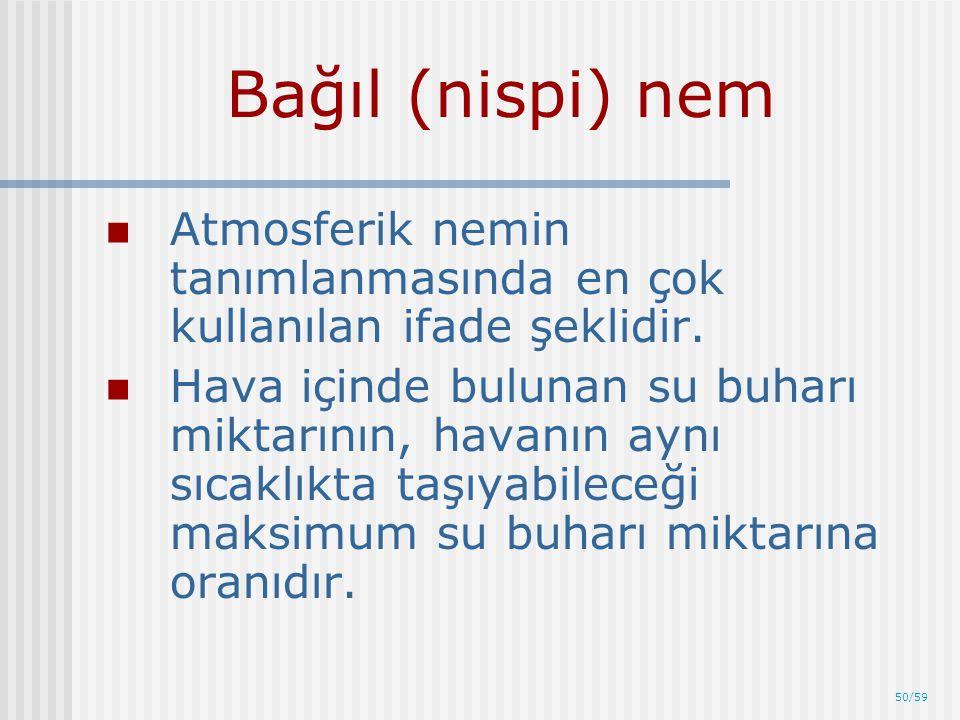 Bağıl (nispi) nem Atmosferik nemin tanımlanmasında en çok kullanılan ifade şeklidir.