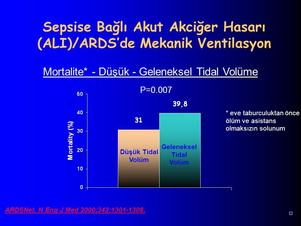 Sepsise Bağlı Akut Akciğer Hasarı (ALI)/ARDS'de Mekanik Ventilasyon