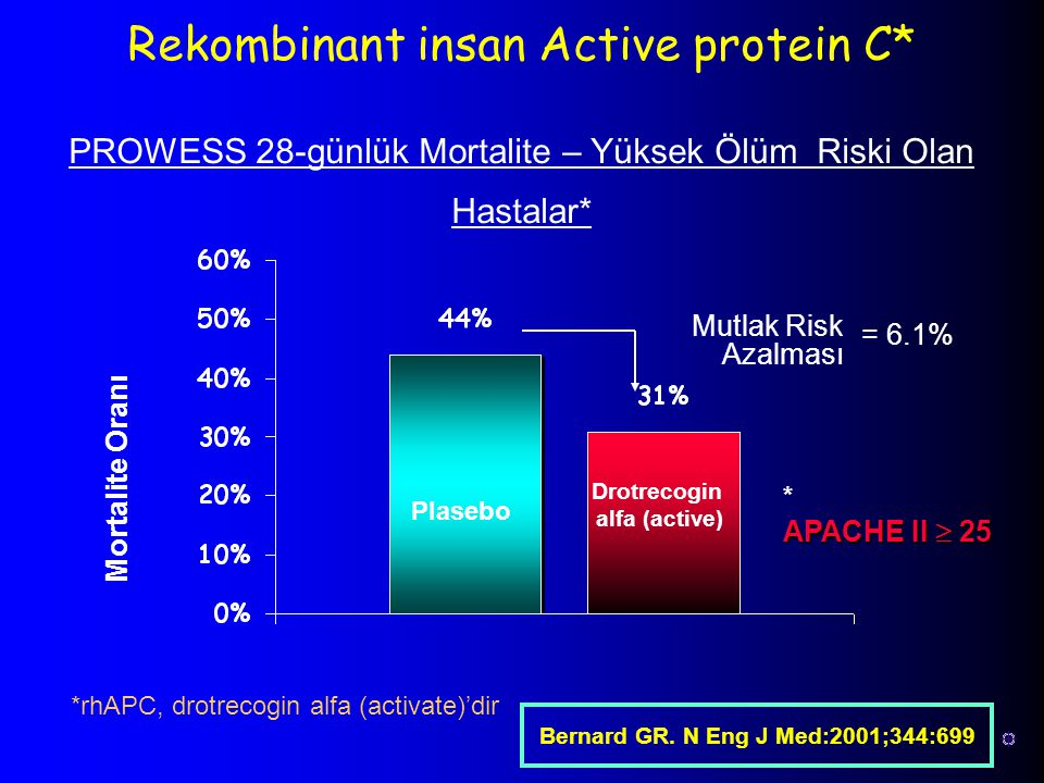 Drotrecogin alfa (active) Bernard GR. N Eng J Med:2001;344:699