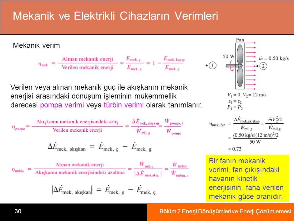 Mekanik ve Elektrikli Cihazların Verimleri