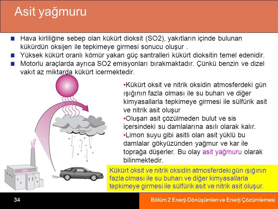 Asit yağmuru Hava kirliliğine sebep olan kükürt dioksit (SO2), yakıtların içinde bulunan kükürdün oksijen ile tepkimeye girmesi sonucu oluşur .
