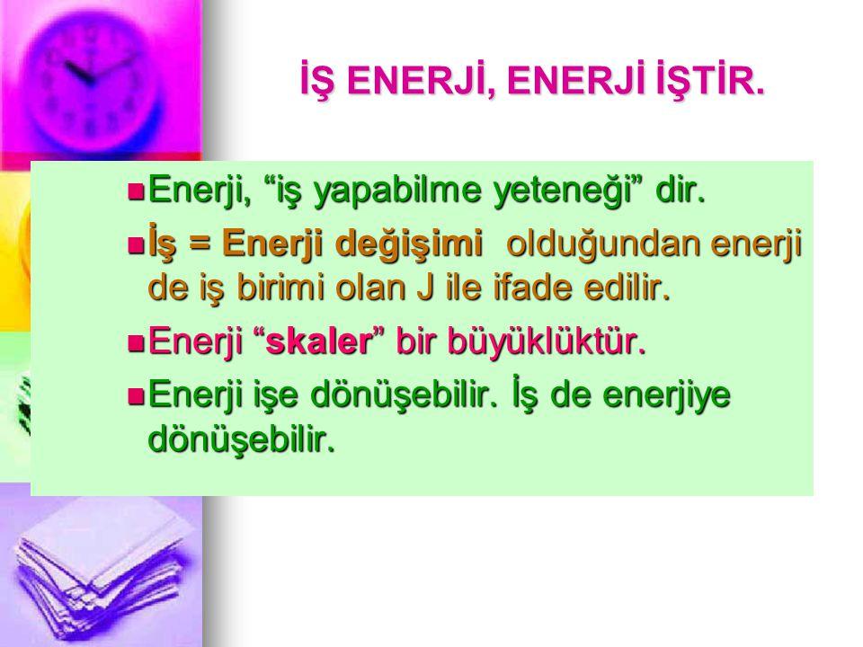 İŞ ENERJİ, ENERJİ İŞTİR. Enerji, iş yapabilme yeteneği dir.
