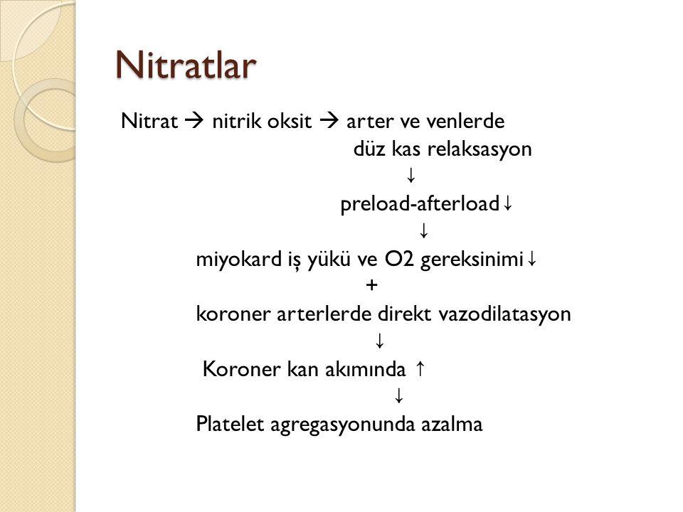 Nitratlar