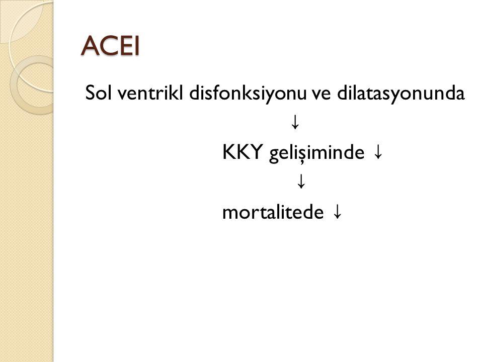ACEI Sol ventrikl disfonksiyonu ve dilatasyonunda ↓ KKY gelişiminde ↓ mortalitede ↓