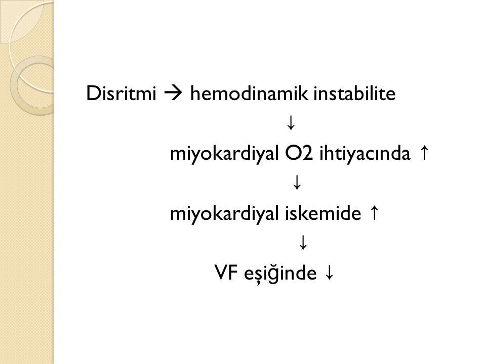 Disritmi  hemodinamik instabilite ↓ miyokardiyal O2 ihtiyacında ↑ miyokardiyal iskemide ↑ VF eşiğinde ↓