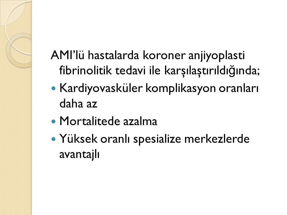 AMI'lü hastalarda koroner anjiyoplasti fibrinolitik tedavi ile karşılaştırıldığında;