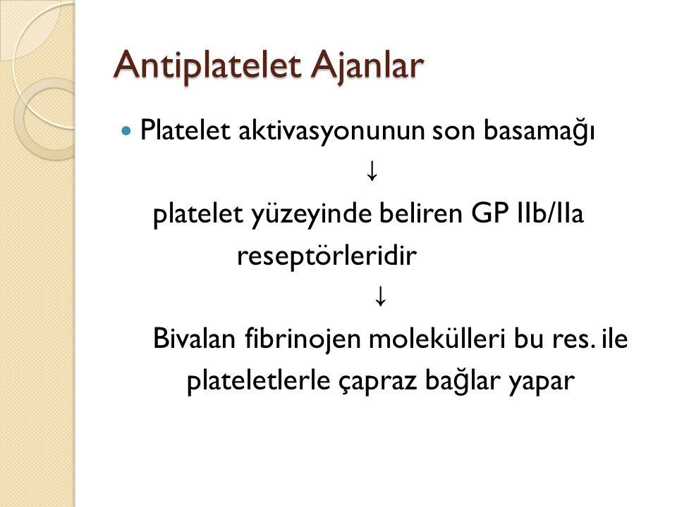 Antiplatelet Ajanlar Platelet aktivasyonunun son basamağı ↓