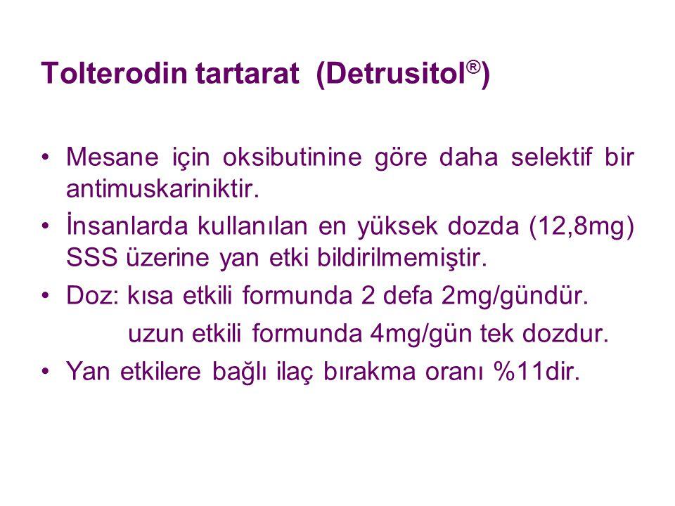 Tolterodin tartarat (Detrusitol®)