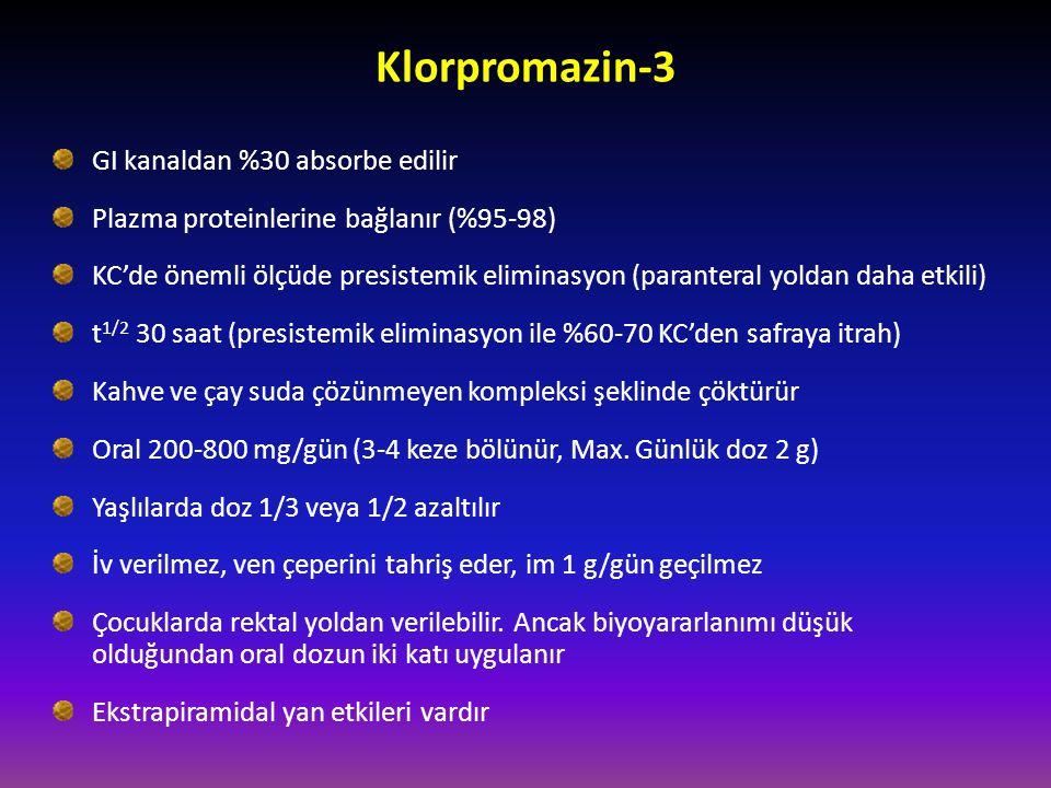 Klorpromazin-3 GI kanaldan %30 absorbe edilir