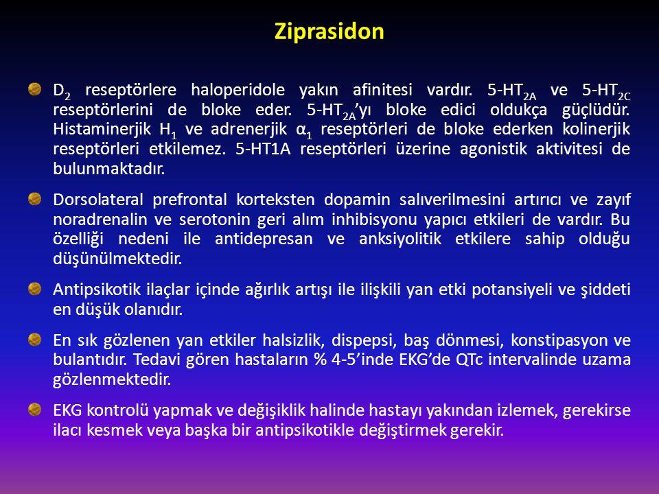 Ziprasidon