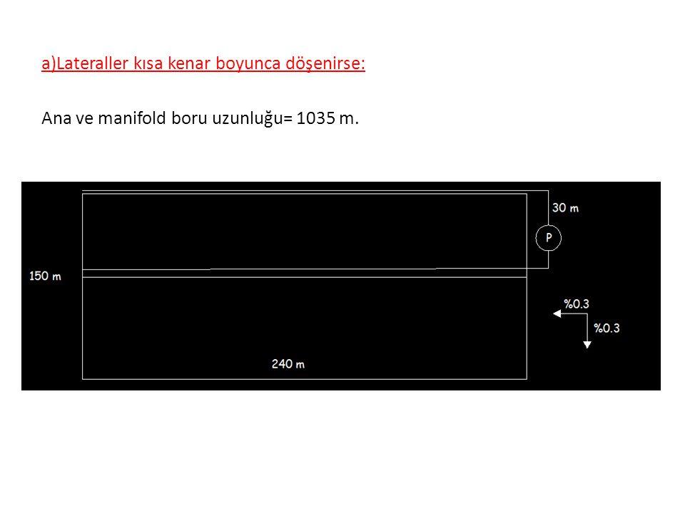 a)Lateraller kısa kenar boyunca döşenirse: Ana ve manifold boru uzunluğu= 1035 m.