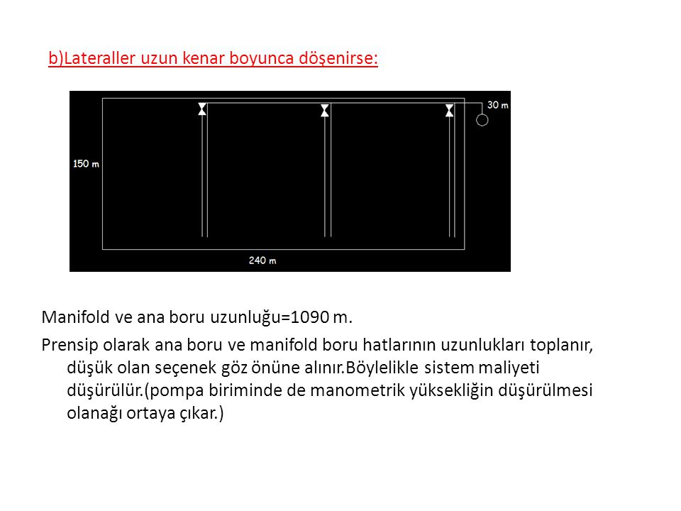 b)Lateraller uzun kenar boyunca döşenirse: