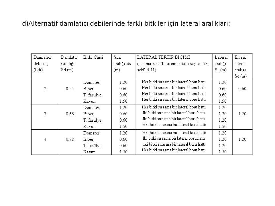 d)Alternatif damlatıcı debilerinde farklı bitkiler için lateral aralıkları: