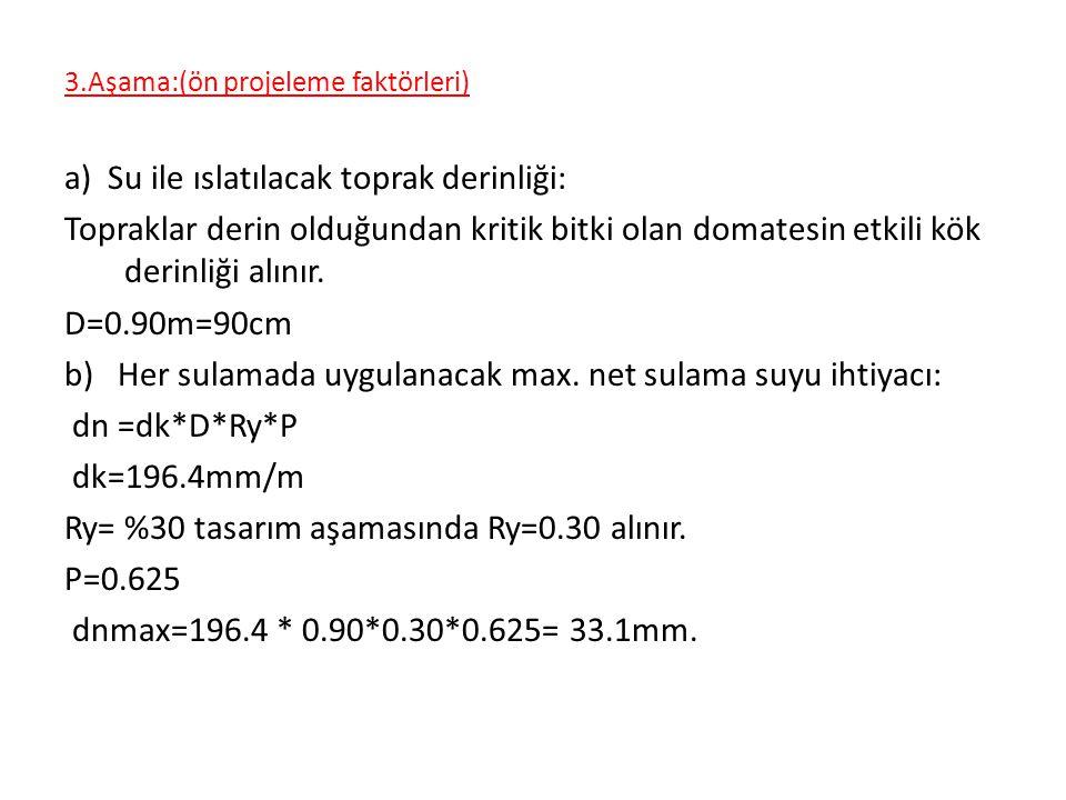 3.Aşama:(ön projeleme faktörleri)