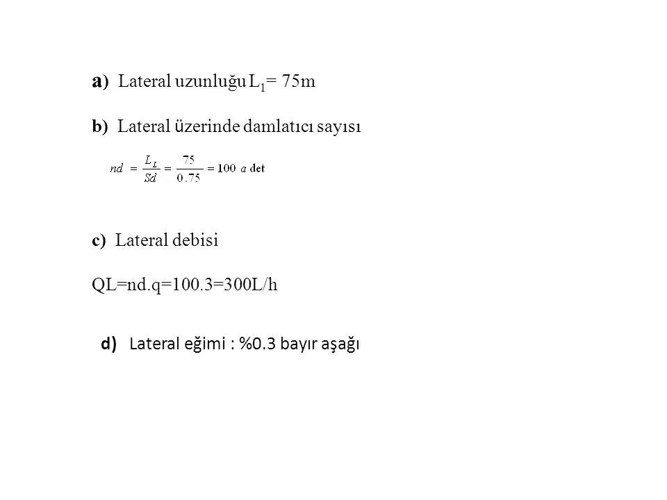 a) Lateral uzunluğu L1= 75m