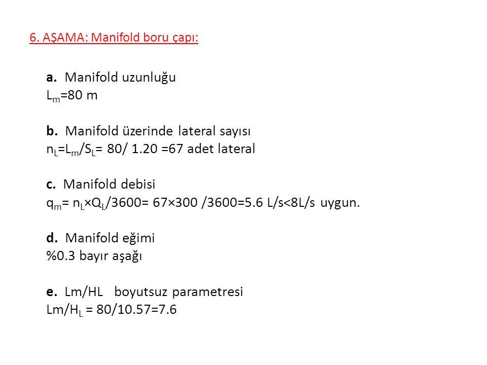 6. AŞAMA: Manifold boru çapı: