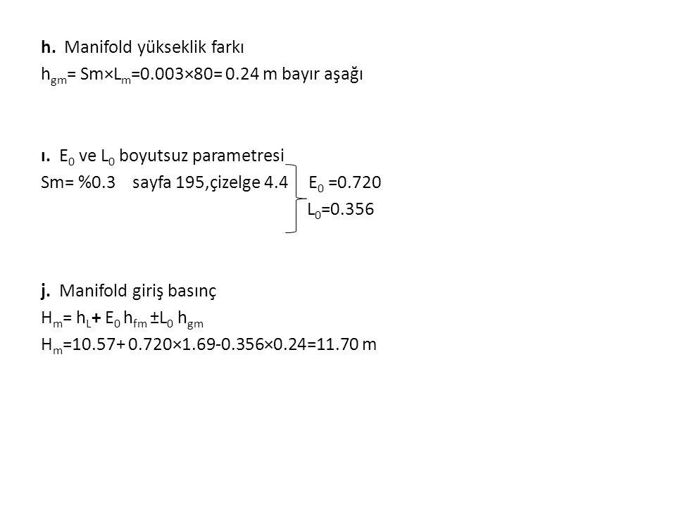 h. Manifold yükseklik farkı hgm= Sm×Lm=0.003×80= 0.24 m bayır aşağı ı.