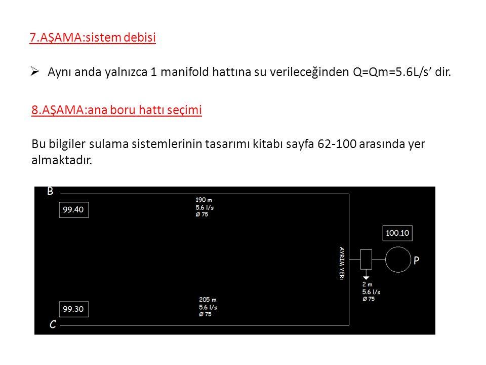 7.AŞAMA:sistem debisi Aynı anda yalnızca 1 manifold hattına su verileceğinden Q=Qm=5.6L/s' dir. 8.AŞAMA:ana boru hattı seçimi.