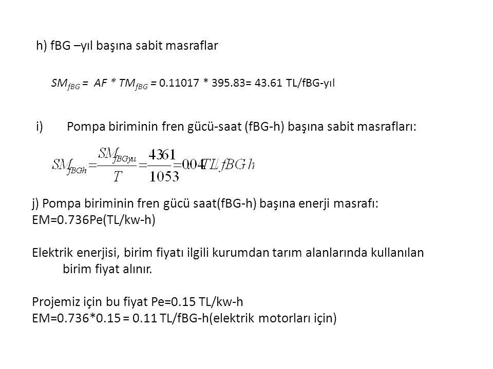 h) fBG –yıl başına sabit masraflar