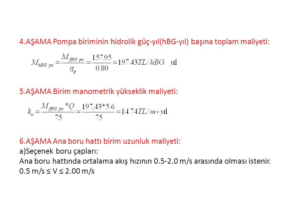 4.AŞAMA Pompa biriminin hidrolik güç-yıl(hBG-yıl) başına toplam maliyeti: