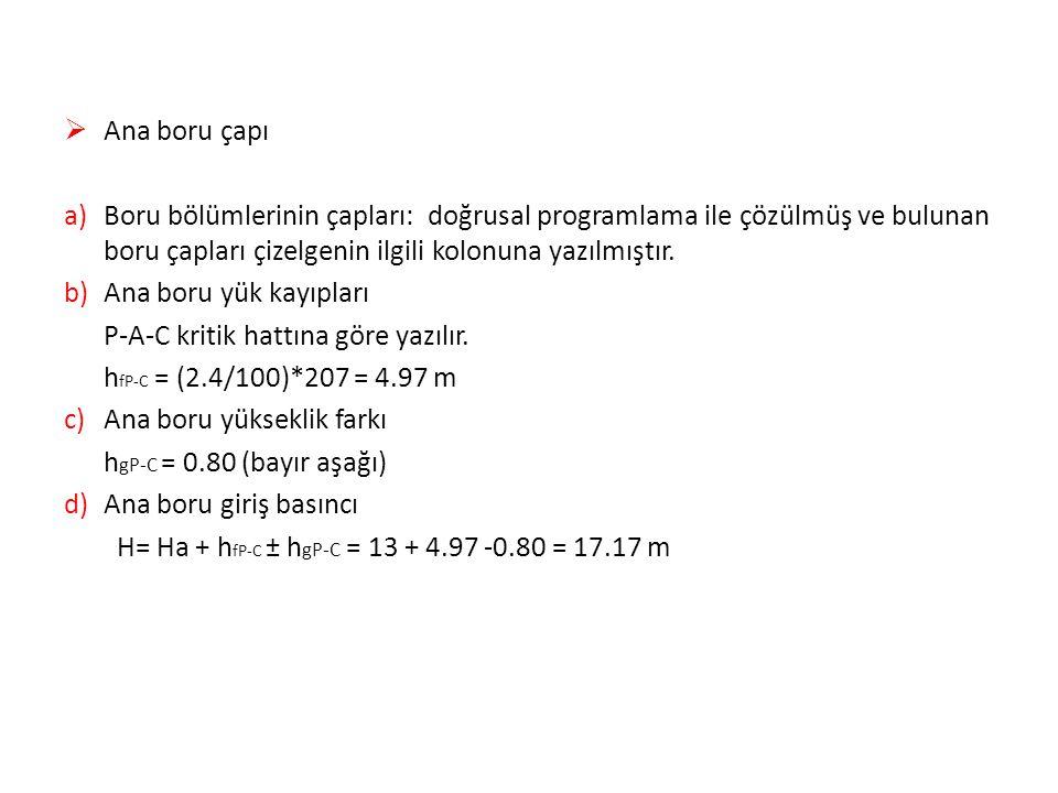 Ana boru çapı Boru bölümlerinin çapları: doğrusal programlama ile çözülmüş ve bulunan boru çapları çizelgenin ilgili kolonuna yazılmıştır.