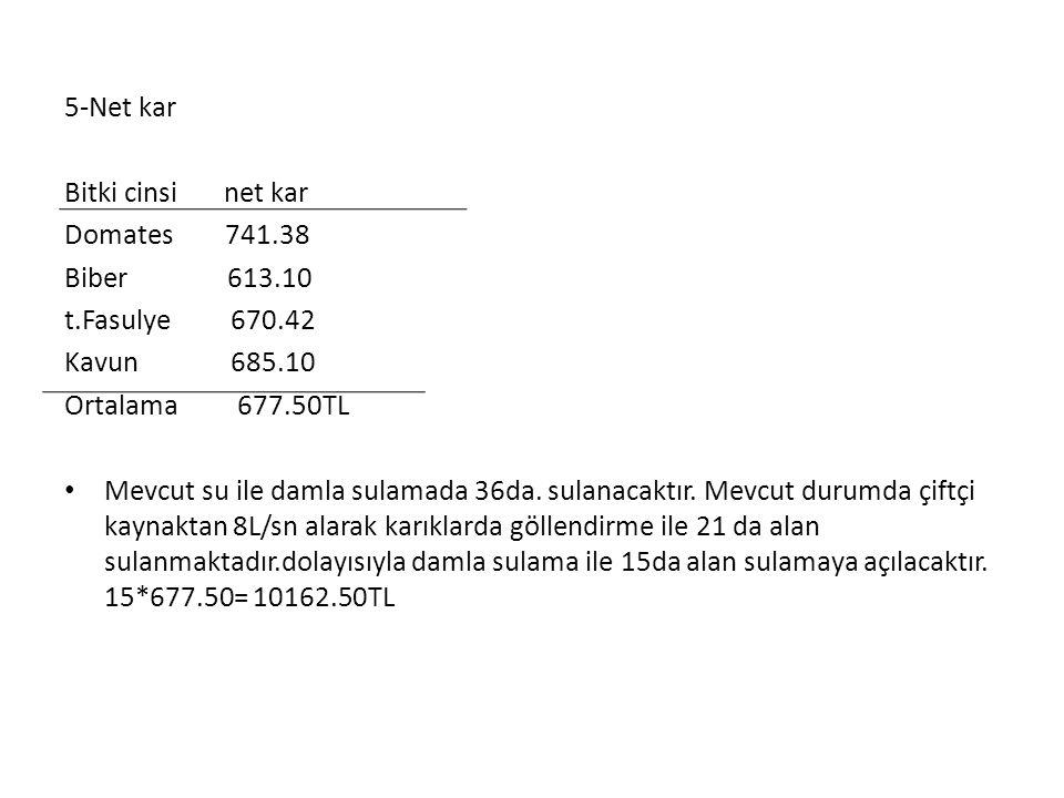 5-Net kar Bitki cinsi net kar. Domates 741.38. Biber 613.10. t.Fasulye 670.42.