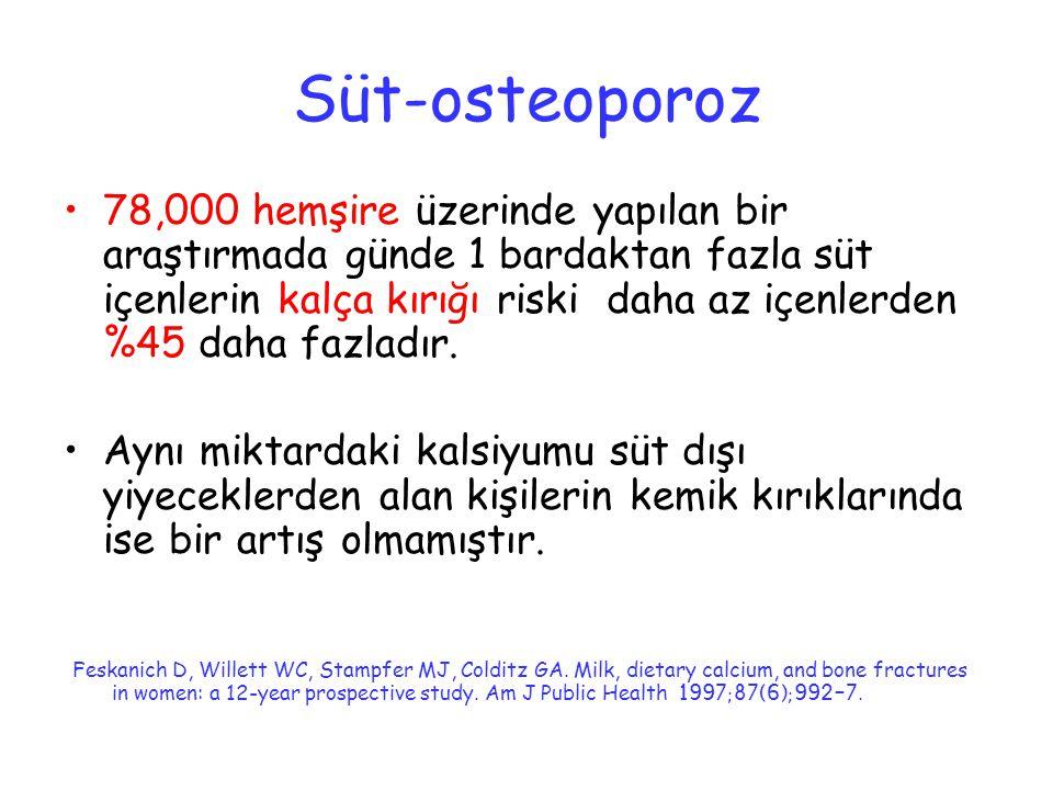 Süt-osteoporoz