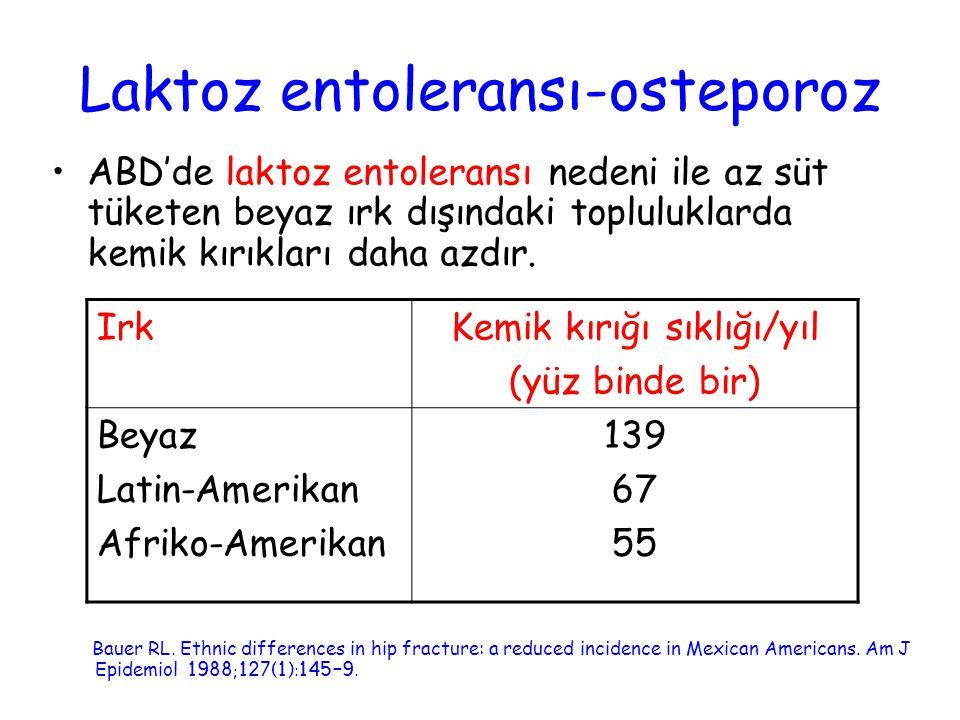 Laktoz entoleransı-osteporoz