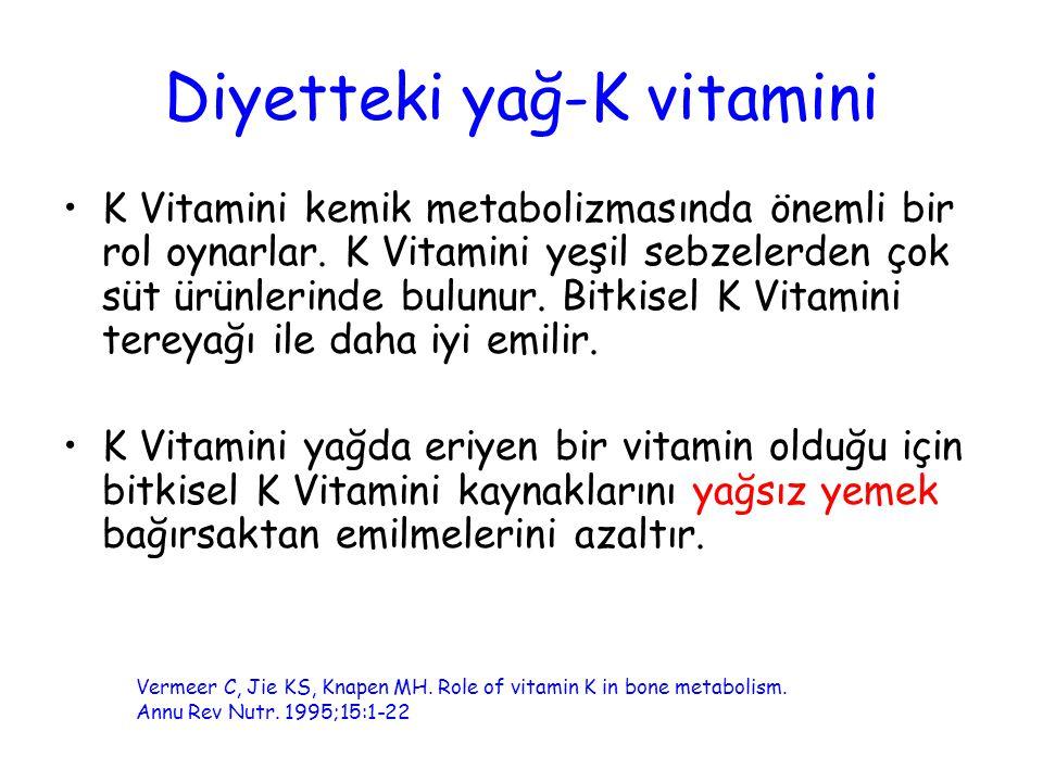Diyetteki yağ-K vitamini