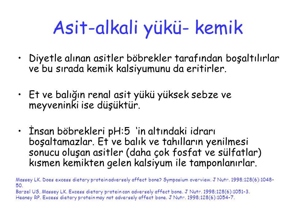 Asit-alkali yükü- kemik