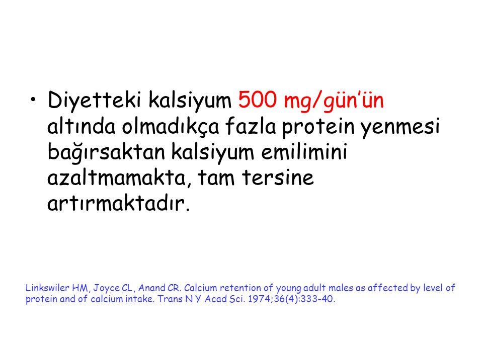 Diyetteki kalsiyum 500 mg/gün'ün altında olmadıkça fazla protein yenmesi bağırsaktan kalsiyum emilimini azaltmamakta, tam tersine artırmaktadır.