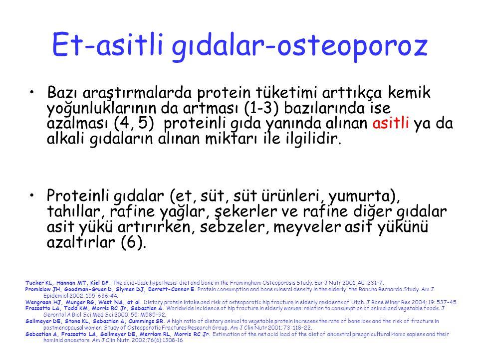 Et-asitli gıdalar-osteoporoz