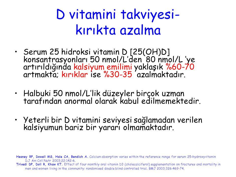 D vitamini takviyesi- kırıkta azalma