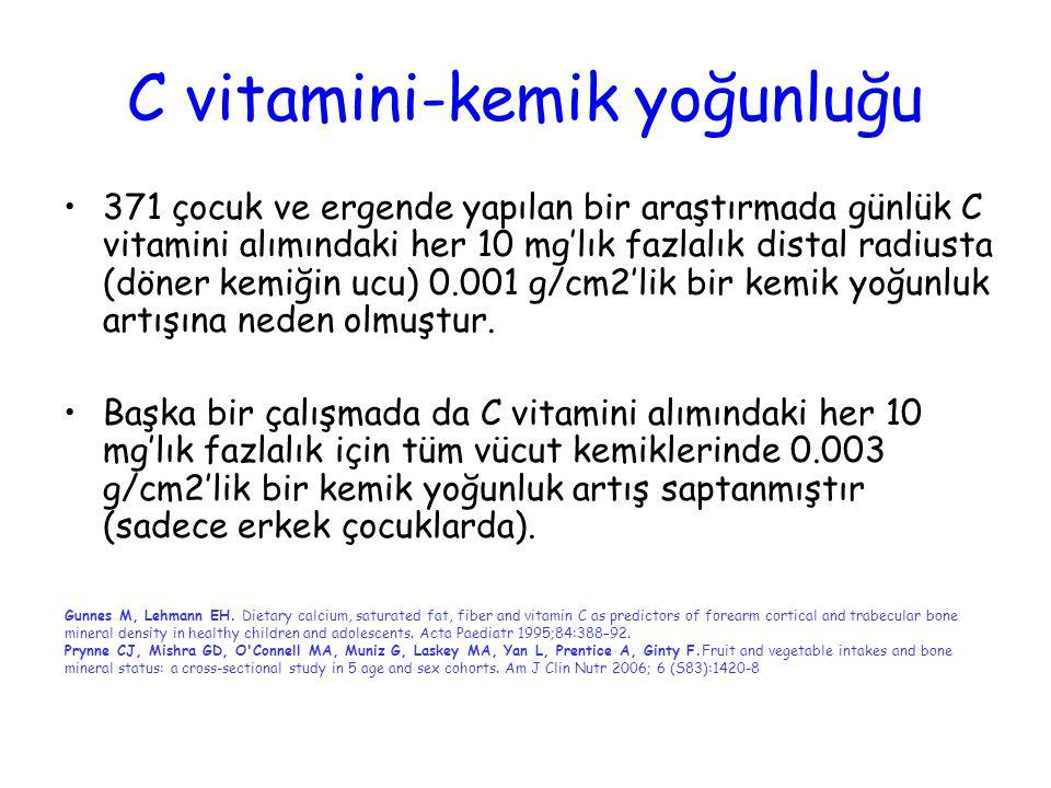 C vitamini-kemik yoğunluğu