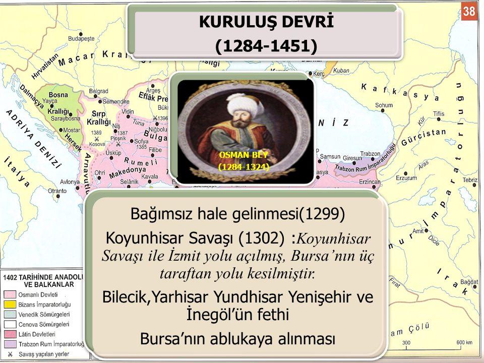 Bağımsız hale gelinmesi(1299)