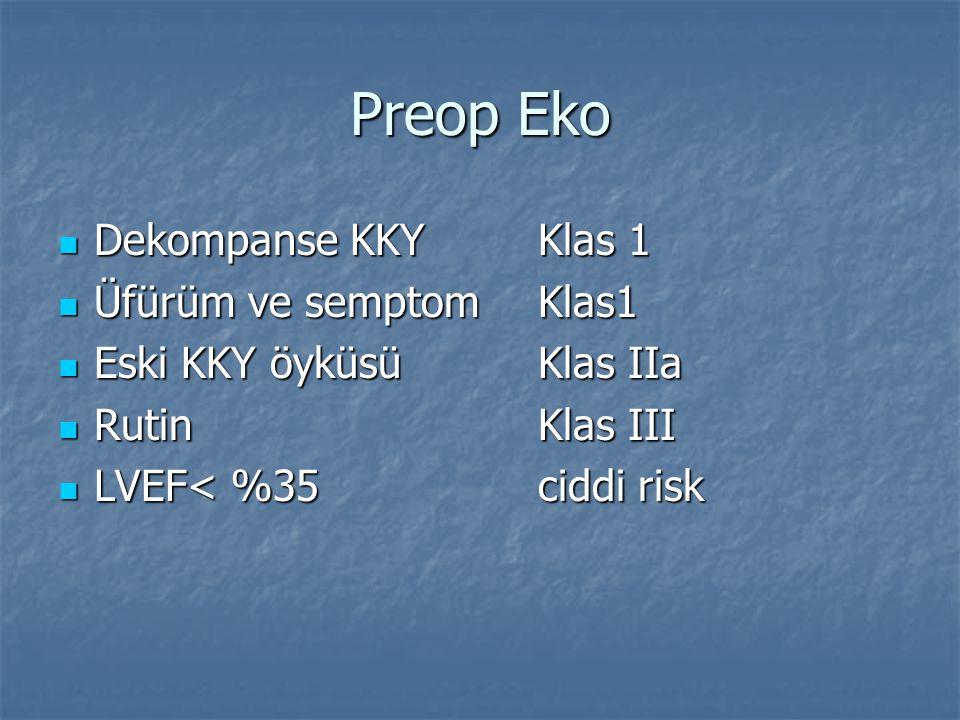 Preop Eko Dekompanse KKY Klas 1 Üfürüm ve semptom Klas1