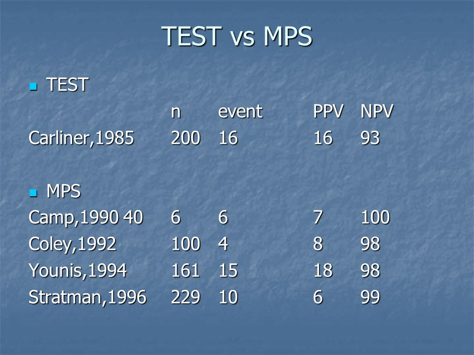 TEST vs MPS TEST n event PPV NPV Carliner,1985 200 16 16 93 MPS