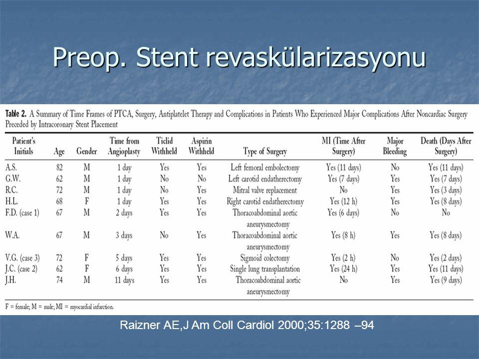 Preop. Stent revaskülarizasyonu