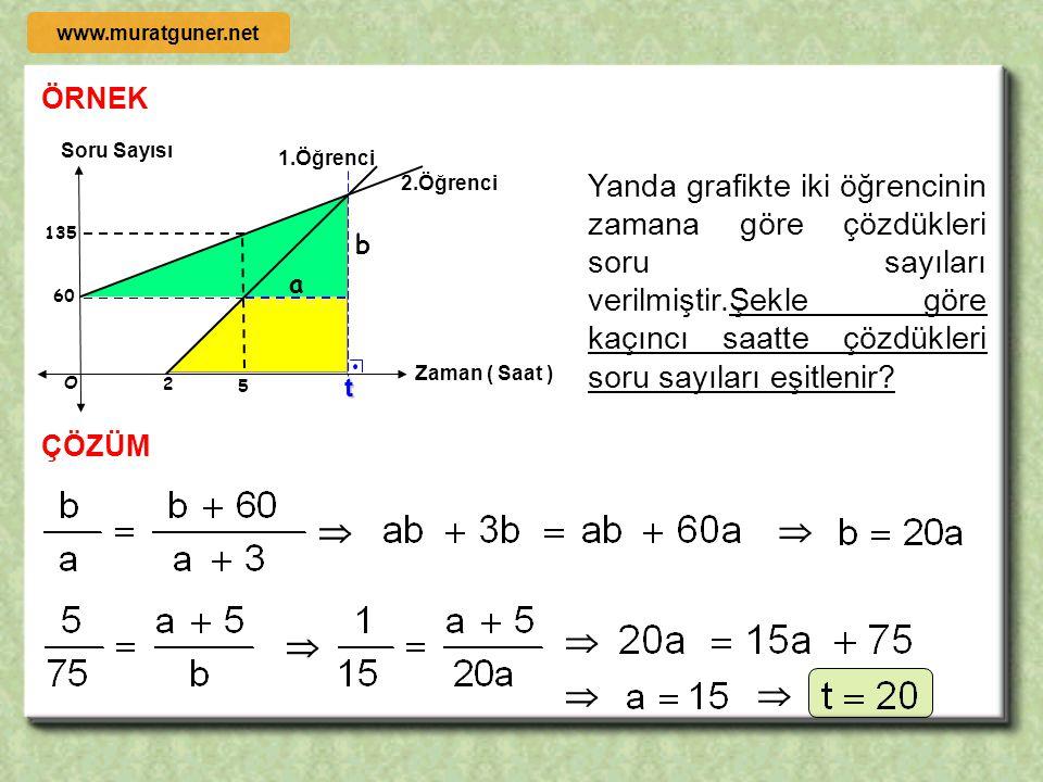 www.muratguner.net ÖRNEK. Soru Sayısı. 1.Öğrenci. 2.Öğrenci.