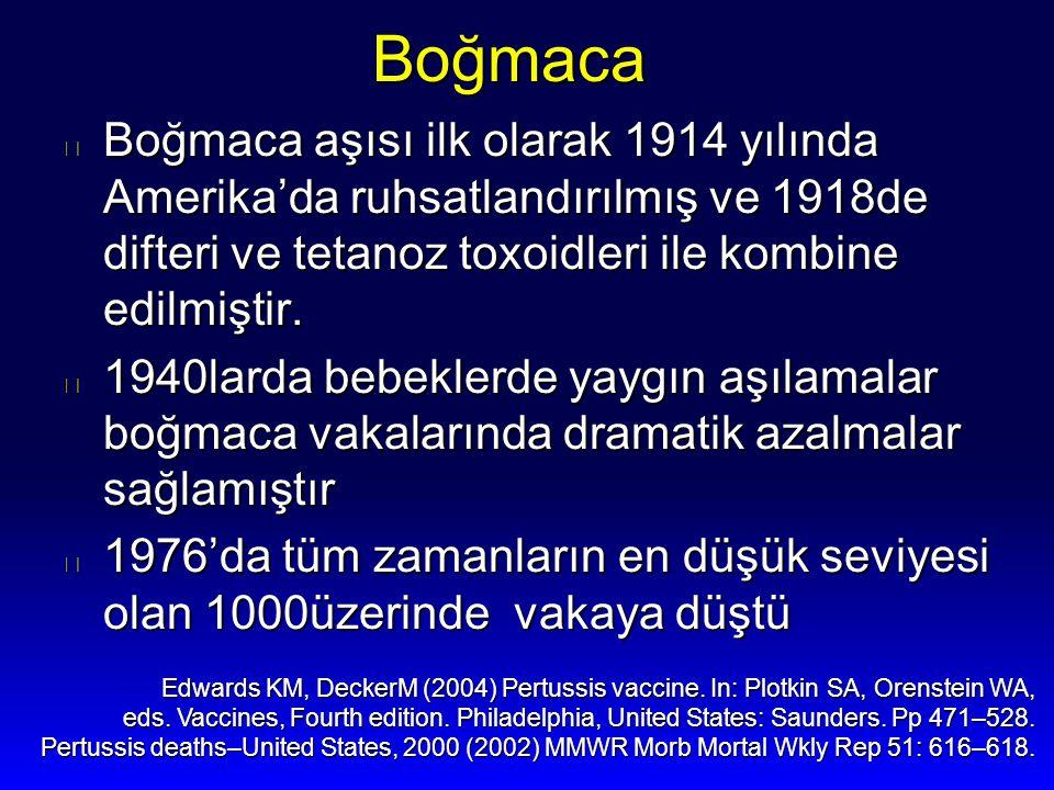 Boğmaca Boğmaca aşısı ilk olarak 1914 yılında Amerika'da ruhsatlandırılmış ve 1918de difteri ve tetanoz toxoidleri ile kombine edilmiştir.