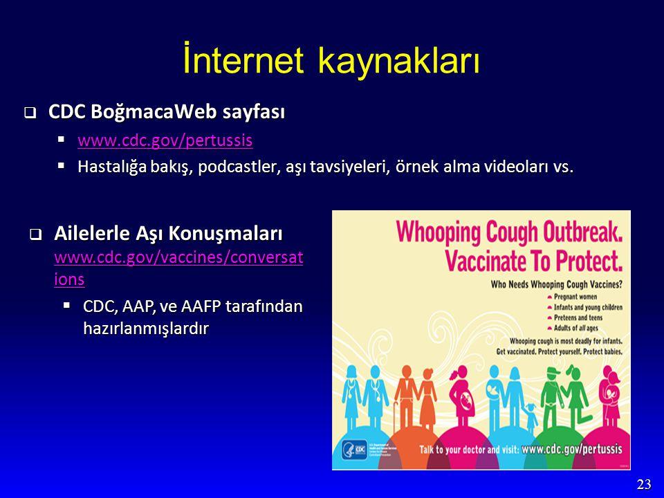 İnternet kaynakları CDC BoğmacaWeb sayfası