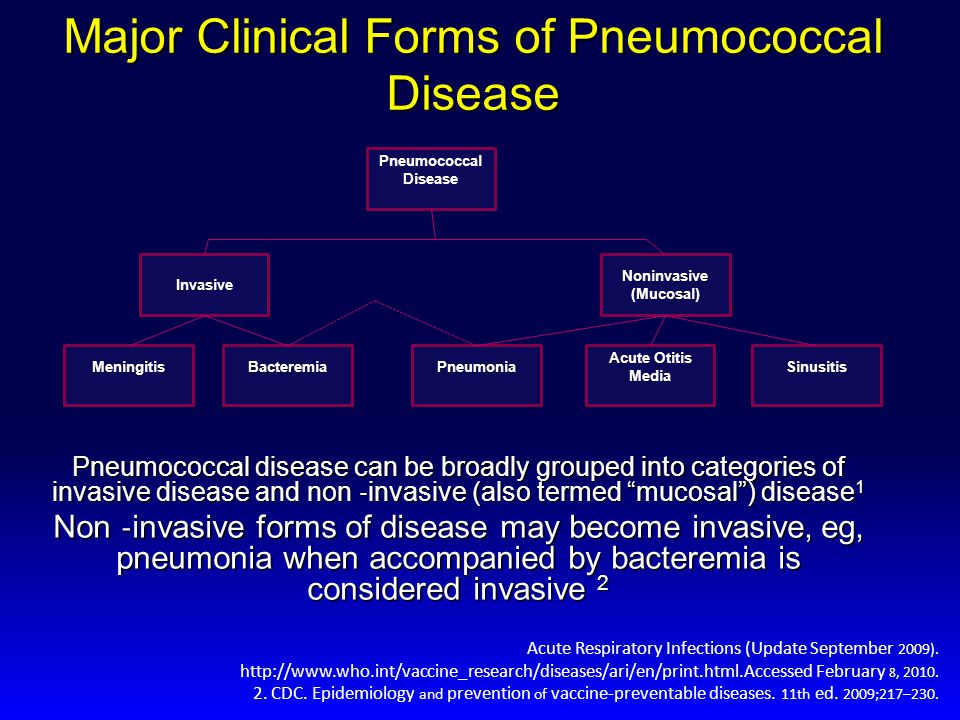 Major Clinical Forms of Pneumococcal Disease