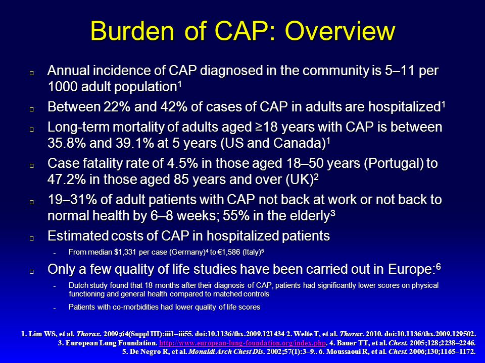 Burden of CAP: Overview