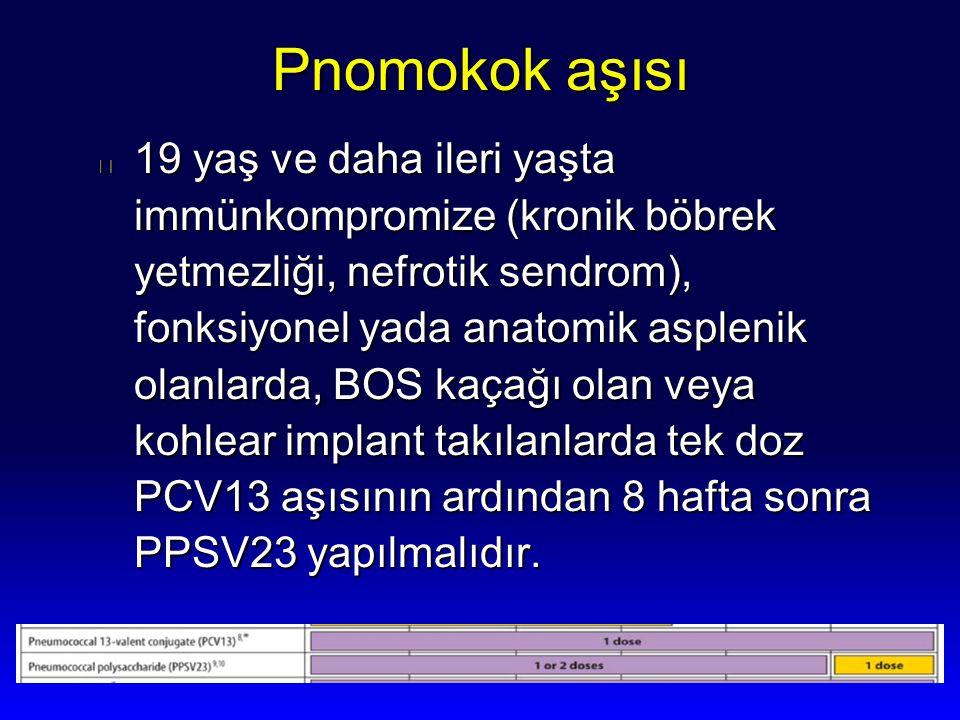 Pnomokok aşısı