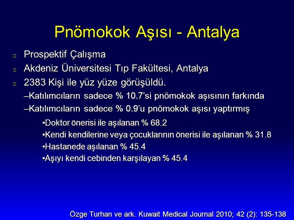 Pnömokok Aşısı - Antalya