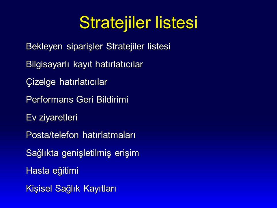 Stratejiler listesi Bekleyen siparişler Stratejiler listesi