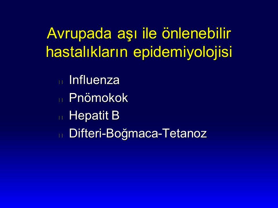 Avrupada aşı ile önlenebilir hastalıkların epidemiyolojisi