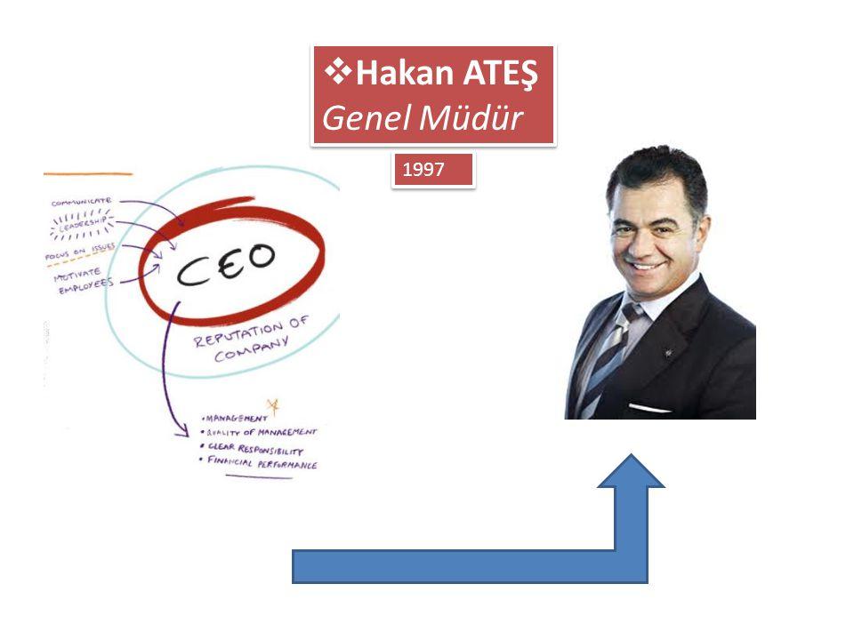 Hakan ATEŞ Genel Müdür 1997