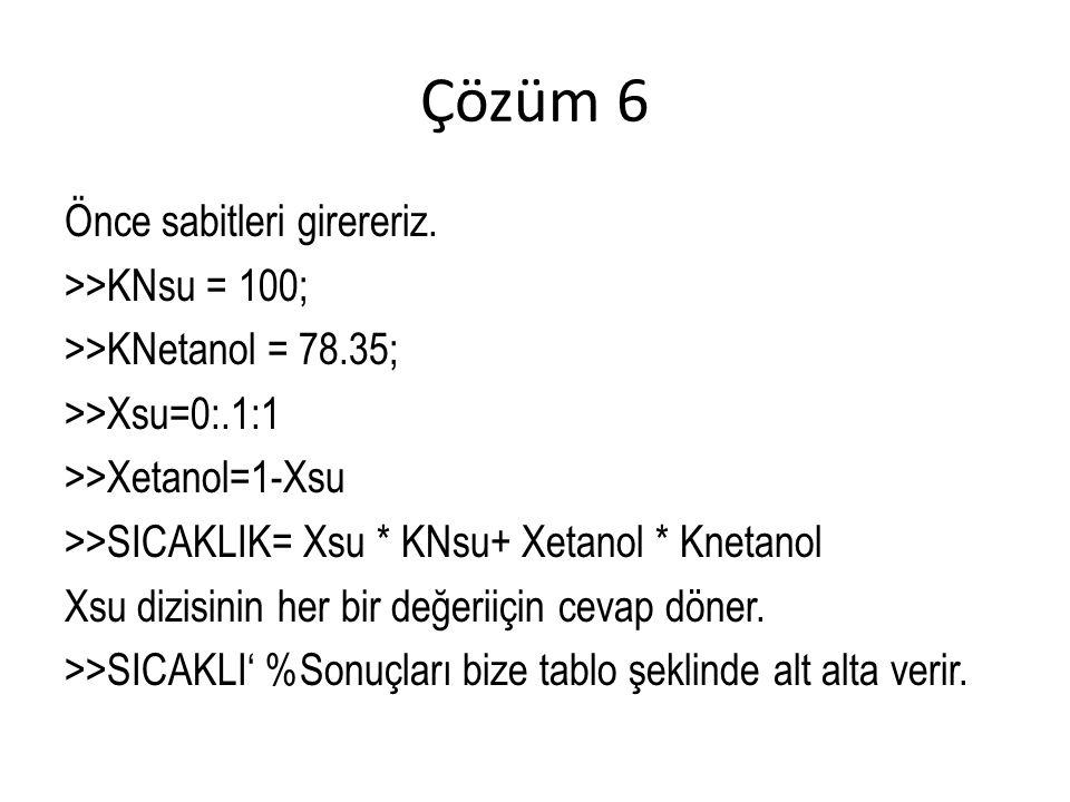 Çözüm 6 Önce sabitleri girereriz. >>KNsu = 100;
