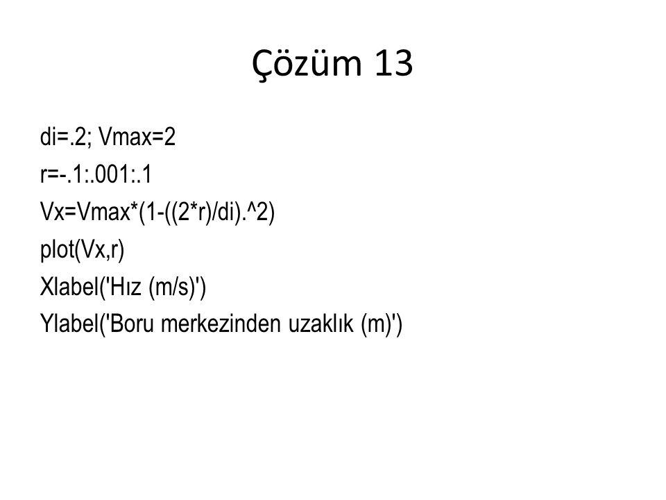Çözüm 13 di=.2; Vmax=2 r=-.1:.001:.1 Vx=Vmax*(1-((2*r)/di).^2) plot(Vx,r) Xlabel( Hız (m/s) ) Ylabel( Boru merkezinden uzaklık (m) )